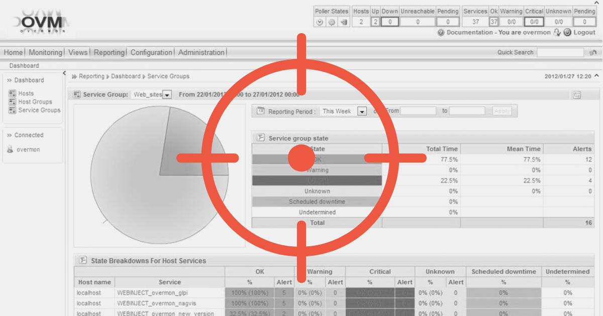 Známy monitorovací softvér tajnou zbraňou ruskej skupiny Sandworm